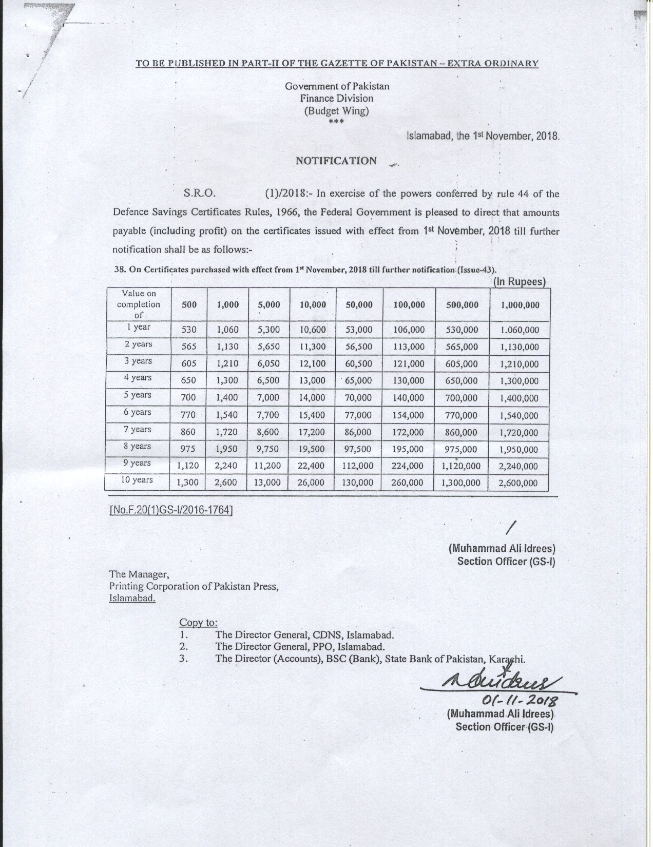 Pakistan Postdefence Saving Certificates Rates